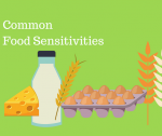 Food Sensitivities and their role in Inflammation